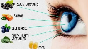 What Are The Good Foods For Improve Eyesight Naturally?